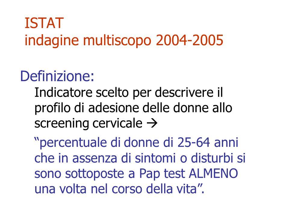 ISTAT indagine multiscopo 2004-2005
