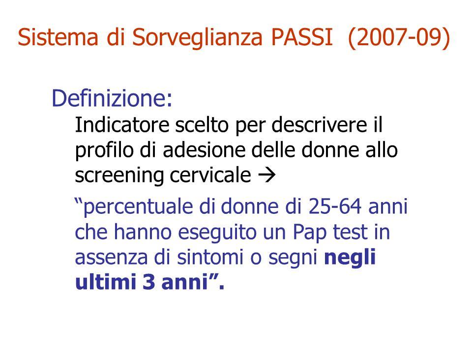 Sistema di Sorveglianza PASSI (2007-09)