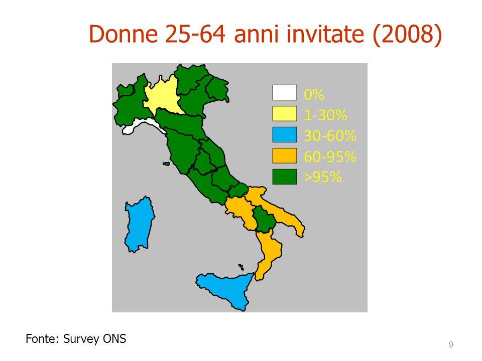 Donne 25-64 anni invitate (2008)
