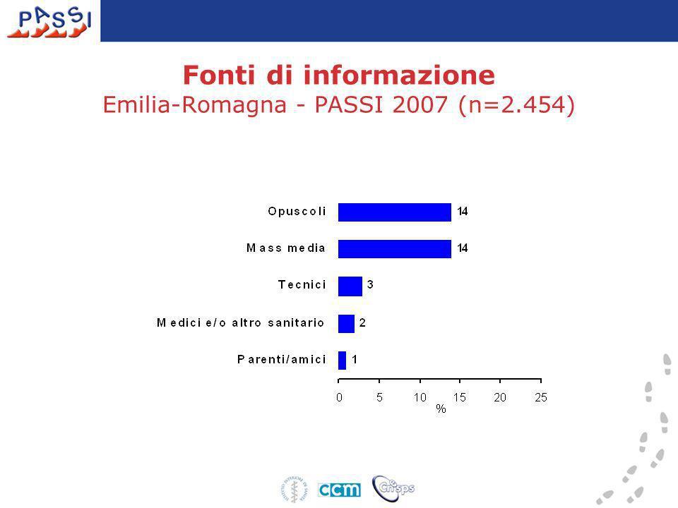 Fonti di informazione Emilia-Romagna - PASSI 2007 (n=2.454)