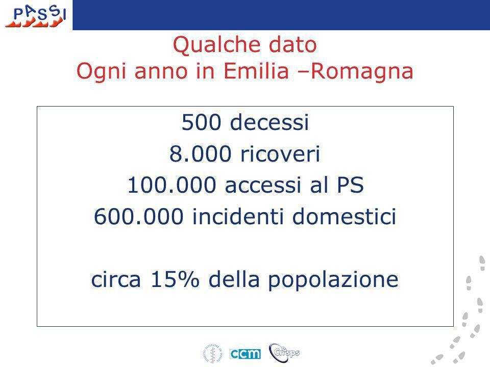 Qualche dato Ogni anno in Emilia –Romagna