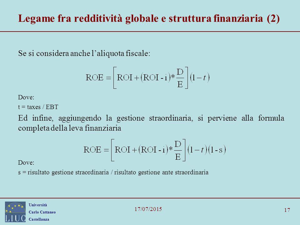 Legame fra redditività globale e struttura finanziaria (2)