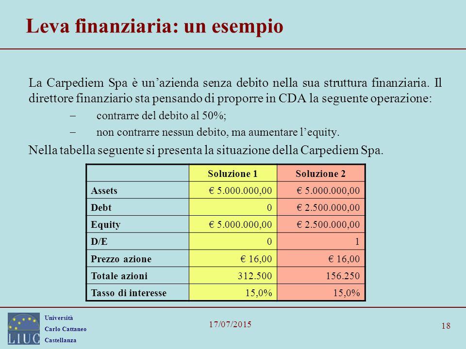 Leva finanziaria: un esempio