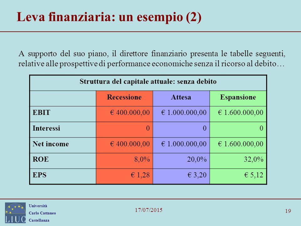 Leva finanziaria: un esempio (2)