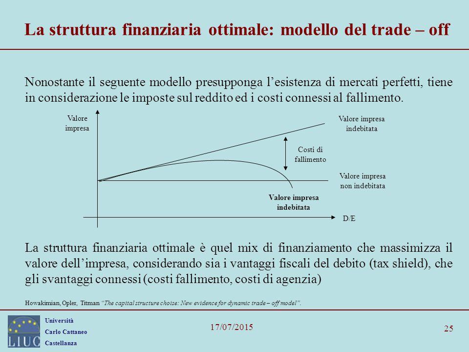 La struttura finanziaria ottimale: modello del trade – off