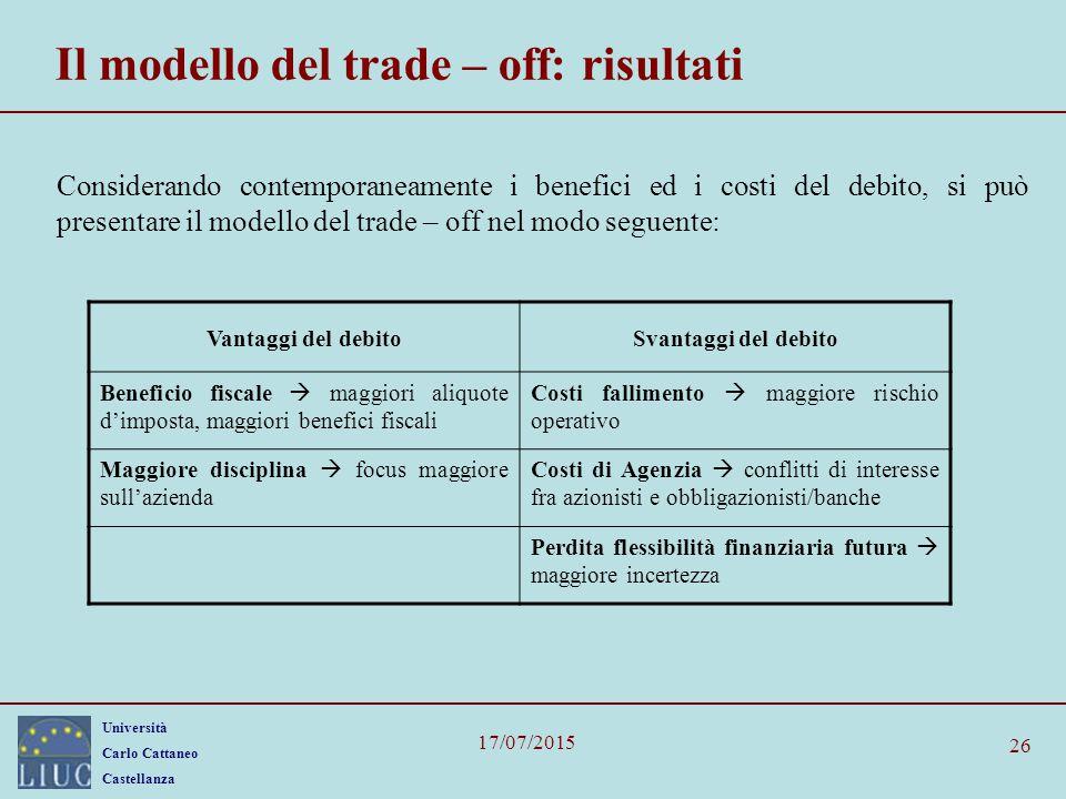 Il modello del trade – off: risultati
