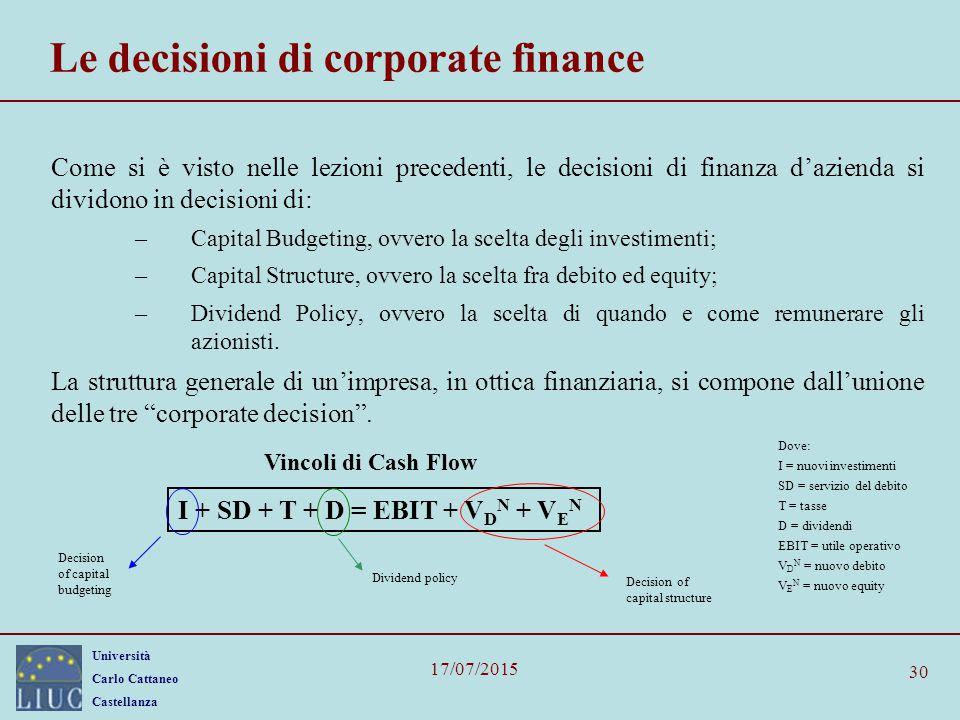 Le decisioni di corporate finance