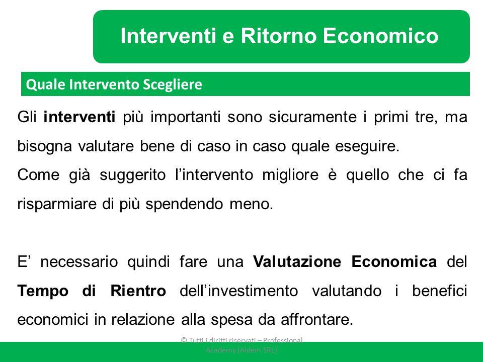 Interventi e Ritorno Economico
