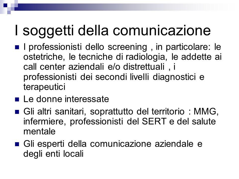 I soggetti della comunicazione