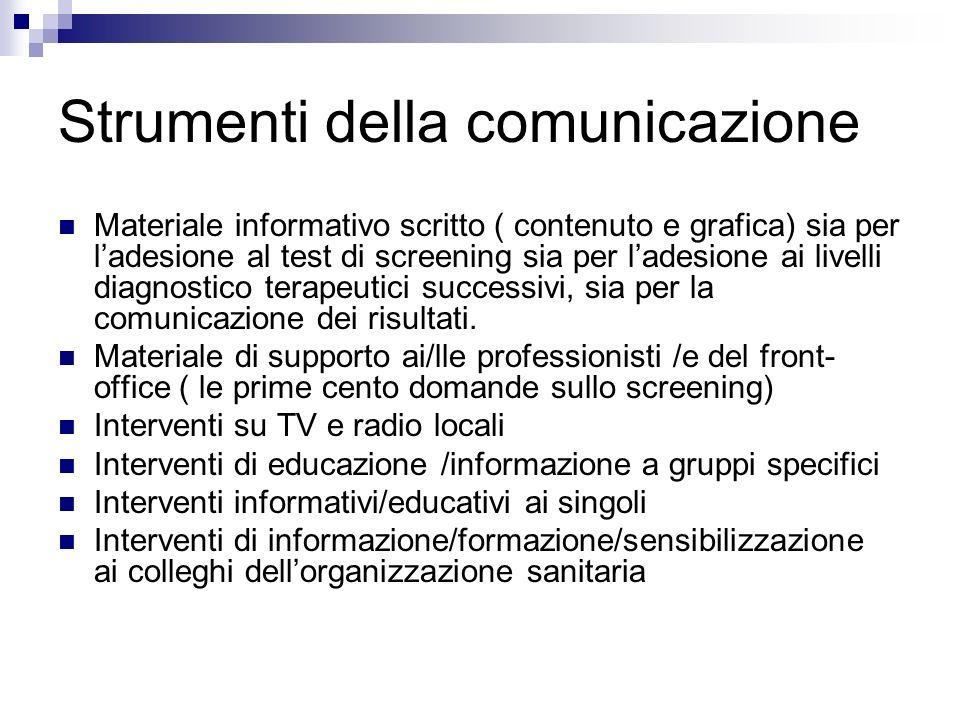 Strumenti della comunicazione