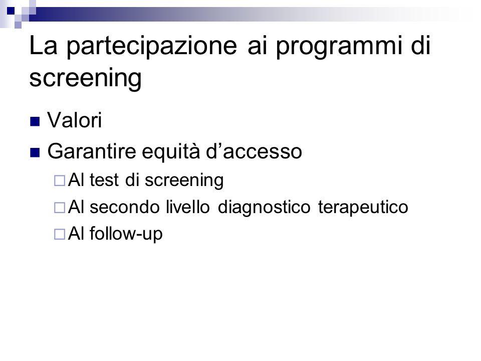 La partecipazione ai programmi di screening