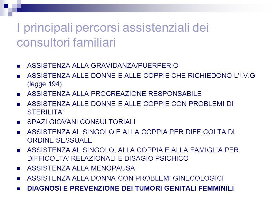 I principali percorsi assistenziali dei consultori familiari