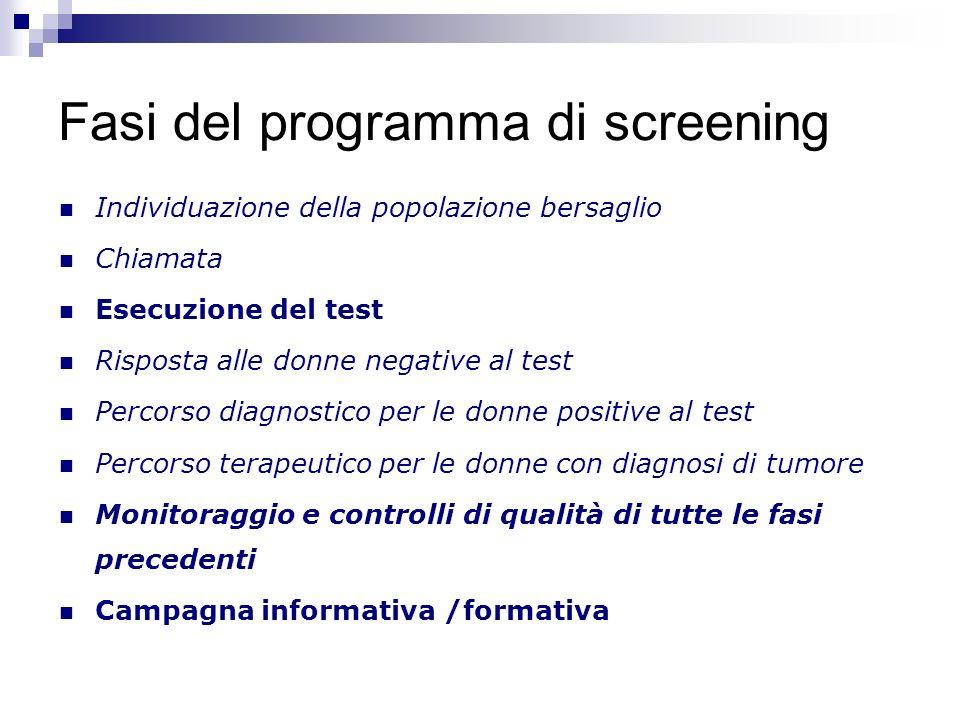 Fasi del programma di screening