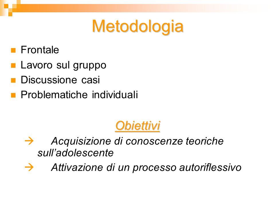 Metodologia Obiettivi Frontale Lavoro sul gruppo Discussione casi
