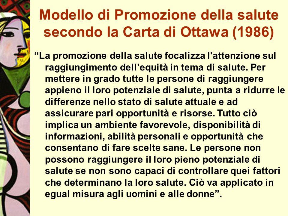 Modello di Promozione della salute secondo la Carta di Ottawa (1986)