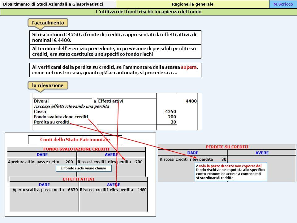 L'utilizzo dei fondi rischi: incapienza del fondo