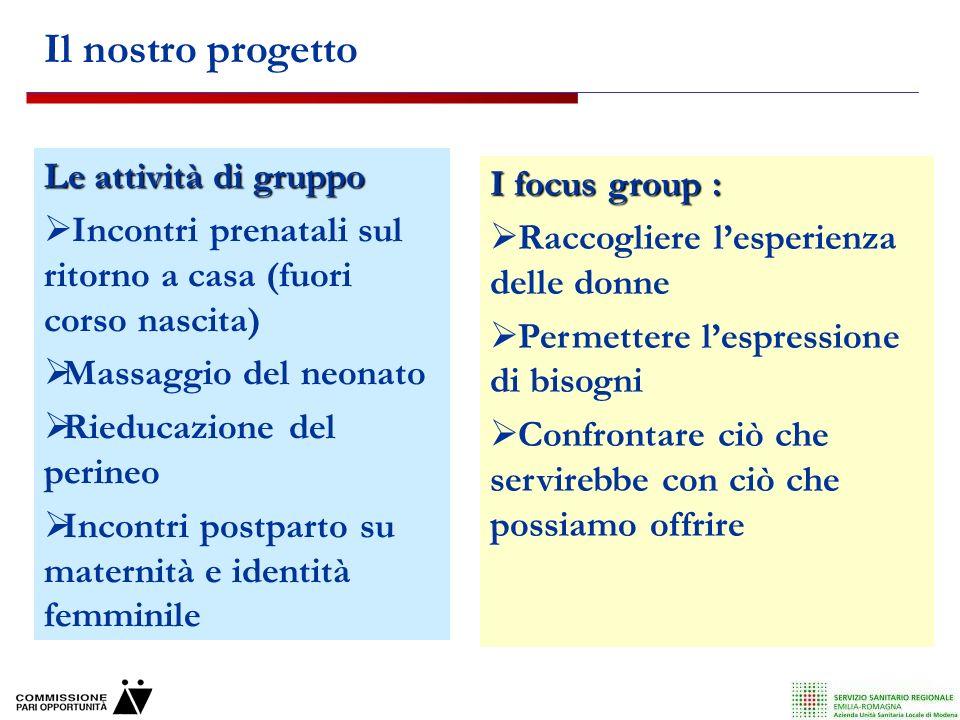 Il nostro progetto Le attività di gruppo I focus group :
