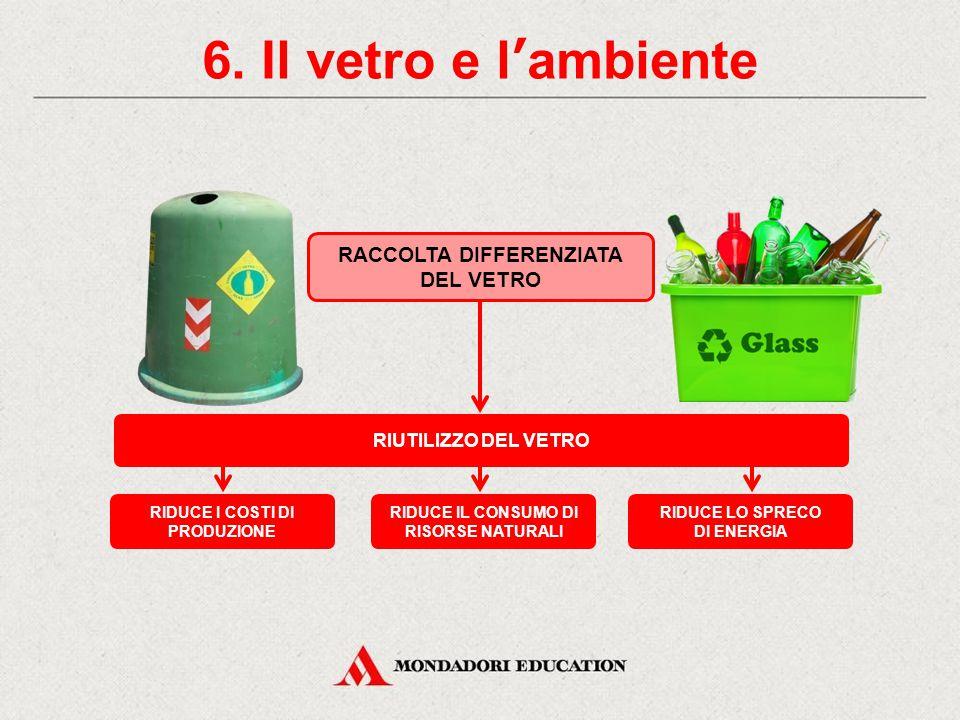6. Il vetro e l'ambiente RACCOLTA DIFFERENZIATA DEL VETRO