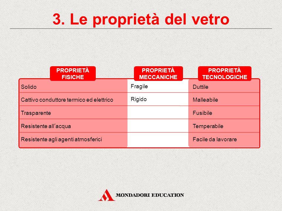 3. Le proprietà del vetro PROPRIETÀ FISICHE PROPRIETÀ MECCANICHE