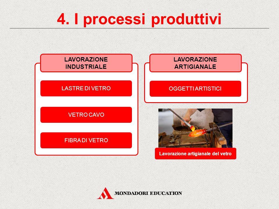4. I processi produttivi LAVORAZIONE INDUSTRIALE