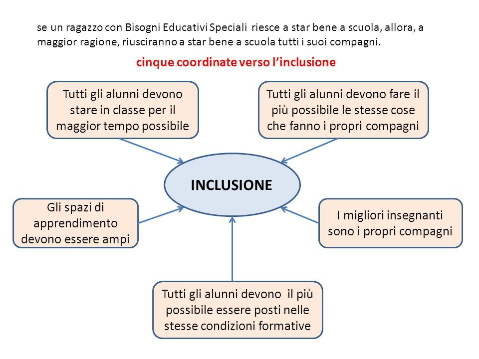 cinque coordinate verso l'inclusione