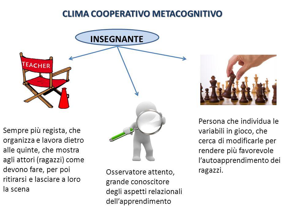 CLIMA COOPERATIVO METACOGNITIVO