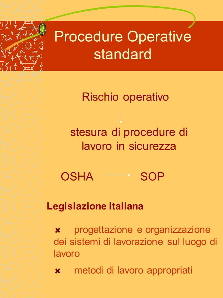 Procedure Operative standard