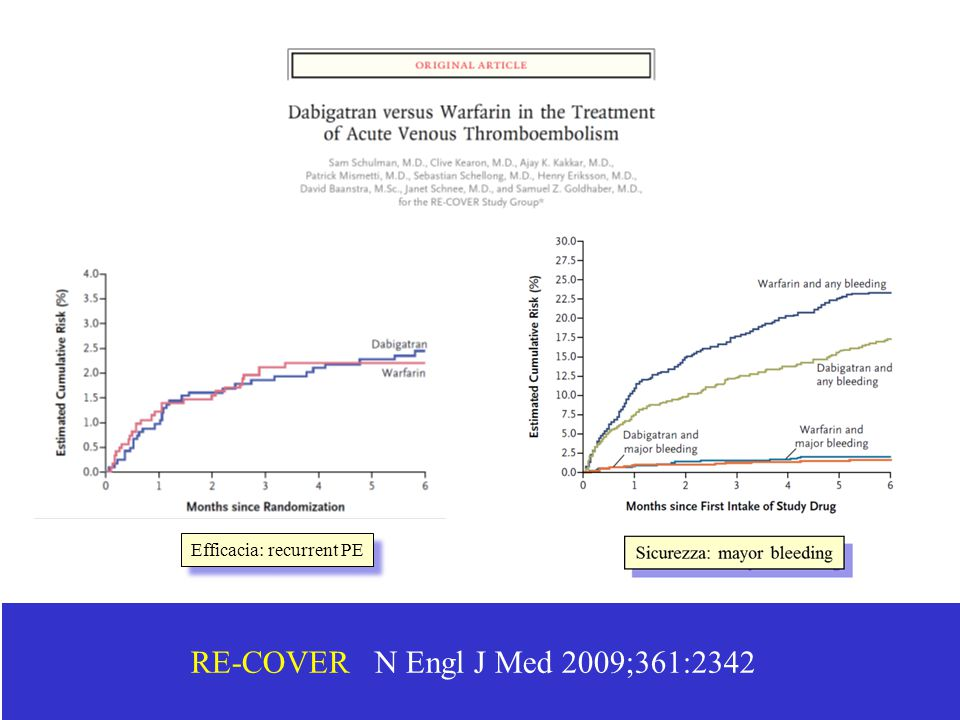RE-COVER N Engl J Med 2009;361:2342 Efficacia: recurrent PE