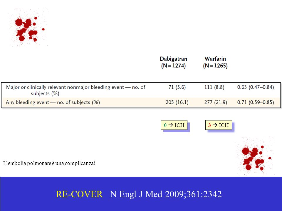 RE-COVER N Engl J Med 2009;361:2342 0  ICH 3  ICH