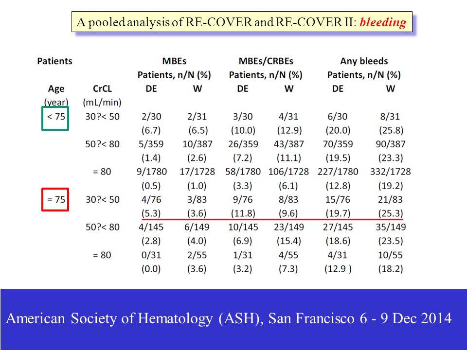 American Society of Hematology (ASH), San Francisco 6 - 9 Dec 2014