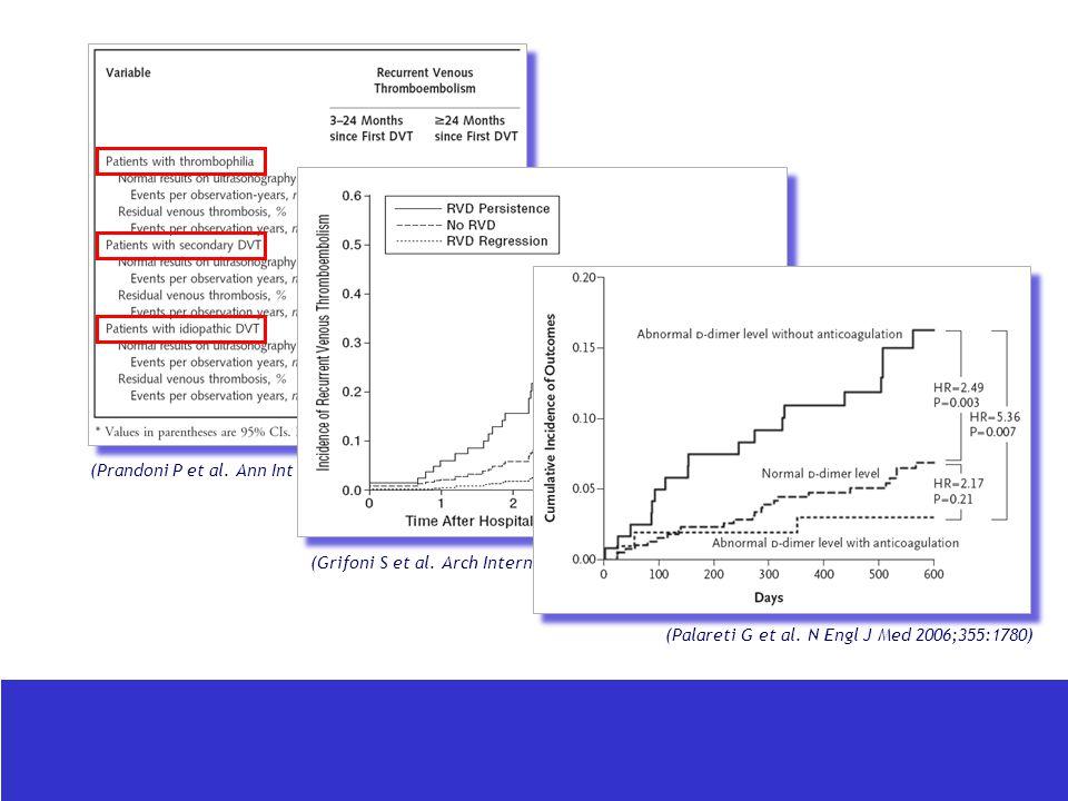 (Prandoni P et al. Ann Int Med 2002;137:955)