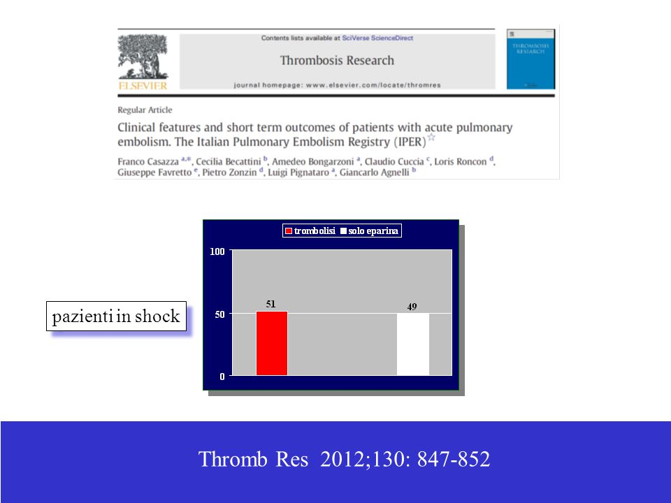 Thromb Res 2012;130: 847-852 pazienti in shock