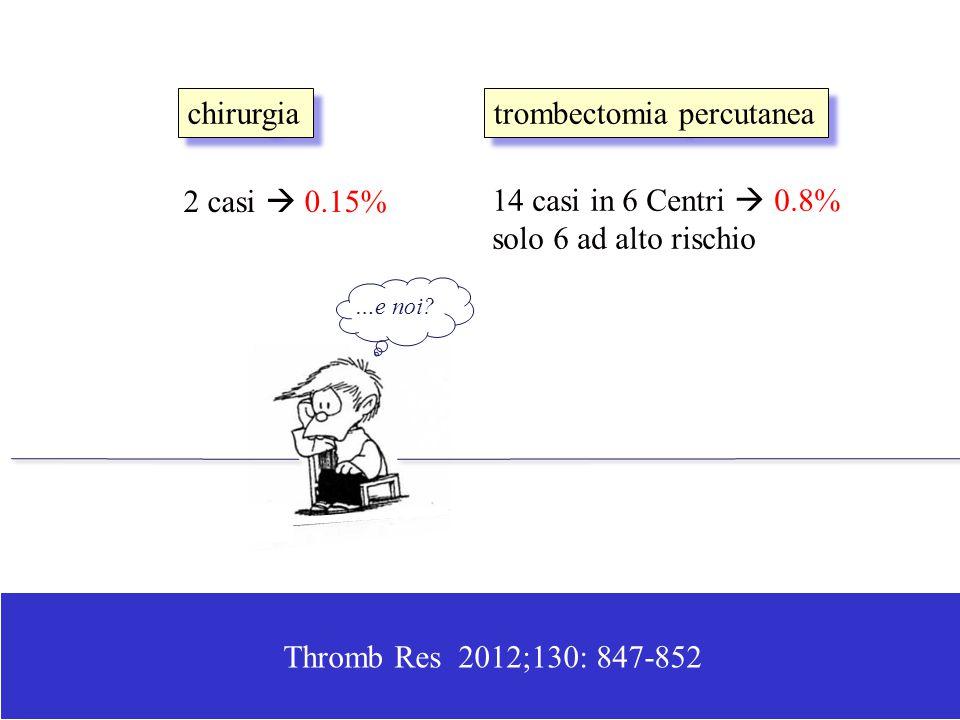 trombectomia percutanea