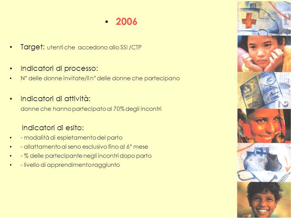 2006 Target: utenti che accedono allo SSI /CTP Indicatori di processo: