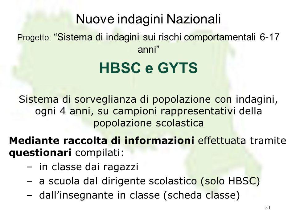HBSC e GYTS Nuove indagini Nazionali