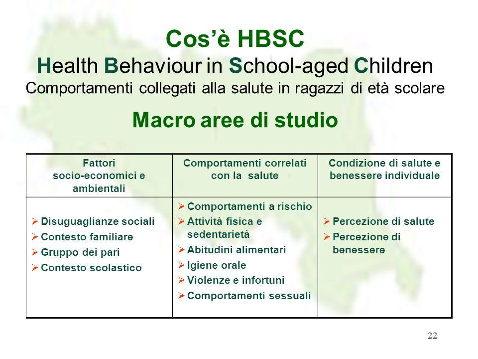 Cos'è HBSC Health Behaviour in School-aged Children Comportamenti collegati alla salute in ragazzi di età scolare Macro aree di studio