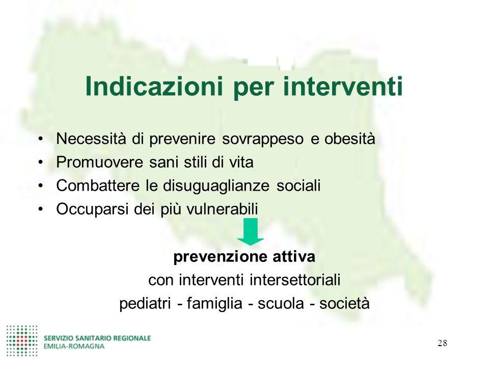 Indicazioni per interventi