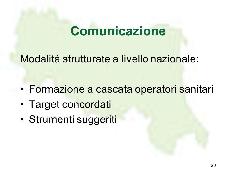 Comunicazione Modalità strutturate a livello nazionale: