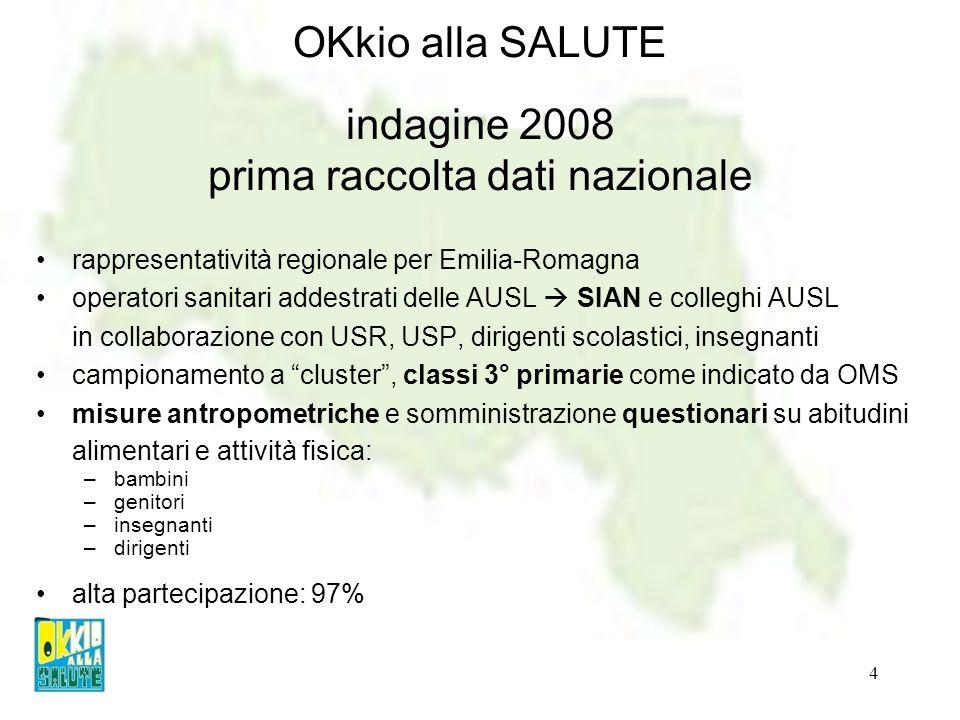 OKkio alla SALUTE indagine 2008 prima raccolta dati nazionale