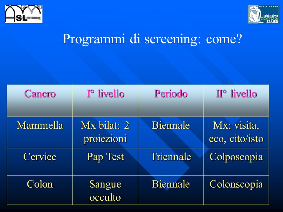 Programmi di screening: come