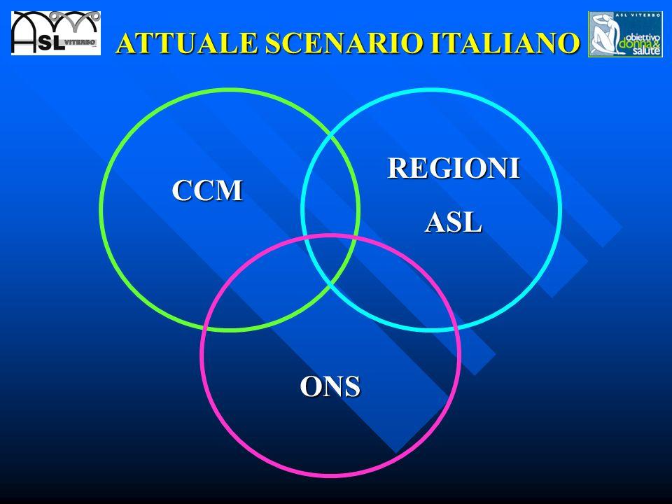 ATTUALE SCENARIO ITALIANO