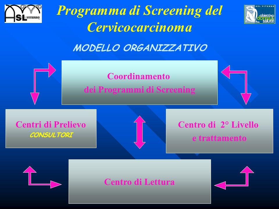 Programma di Screening del Cervicocarcinoma