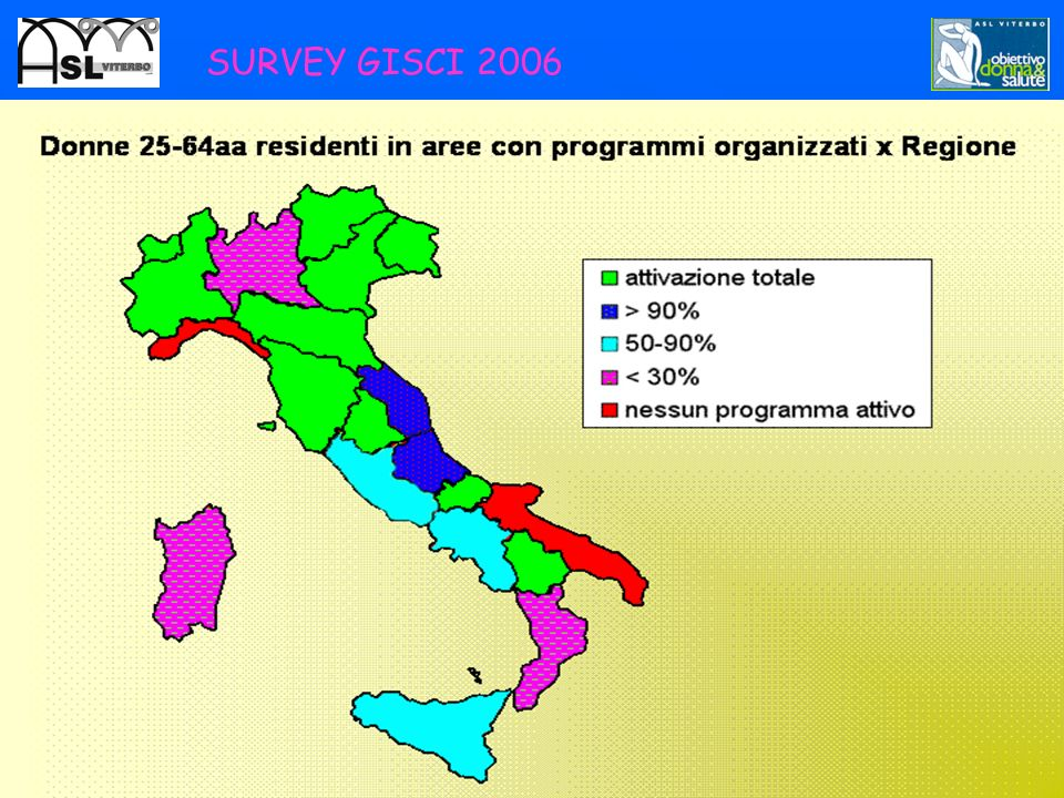 SURVEY GISCI 2006
