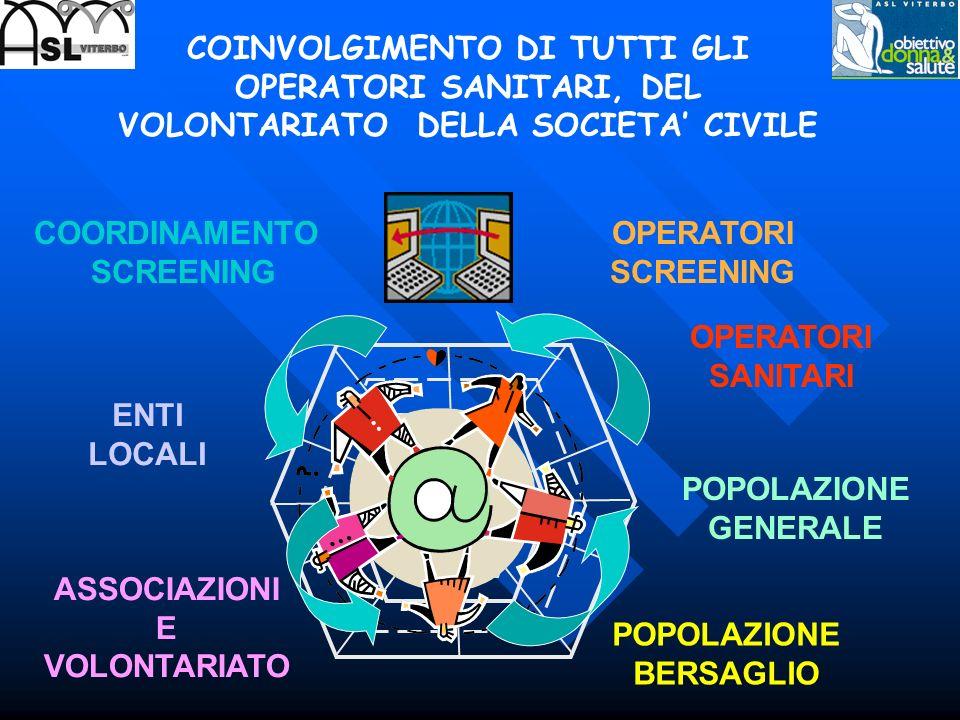 COINVOLGIMENTO DI TUTTI GLI OPERATORI SANITARI, DEL VOLONTARIATO DELLA SOCIETA' CIVILE