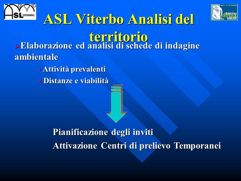 ASL Viterbo Analisi del territorio