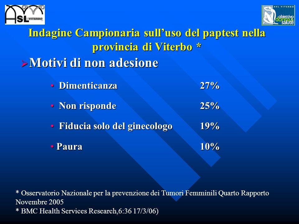 Indagine Campionaria sull'uso del paptest nella provincia di Viterbo *
