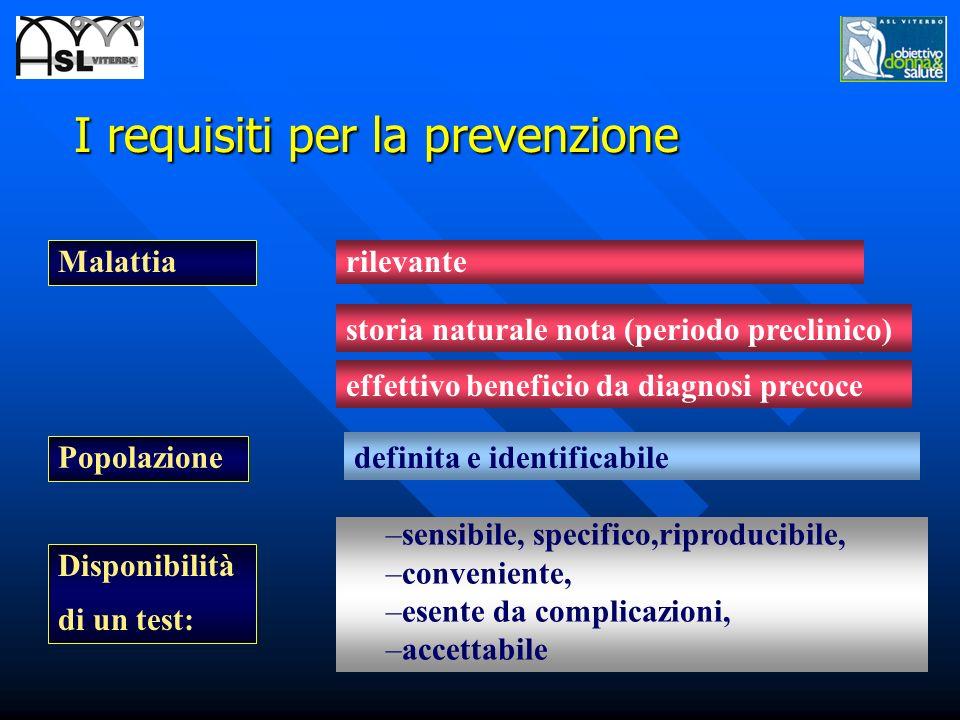 I requisiti per la prevenzione