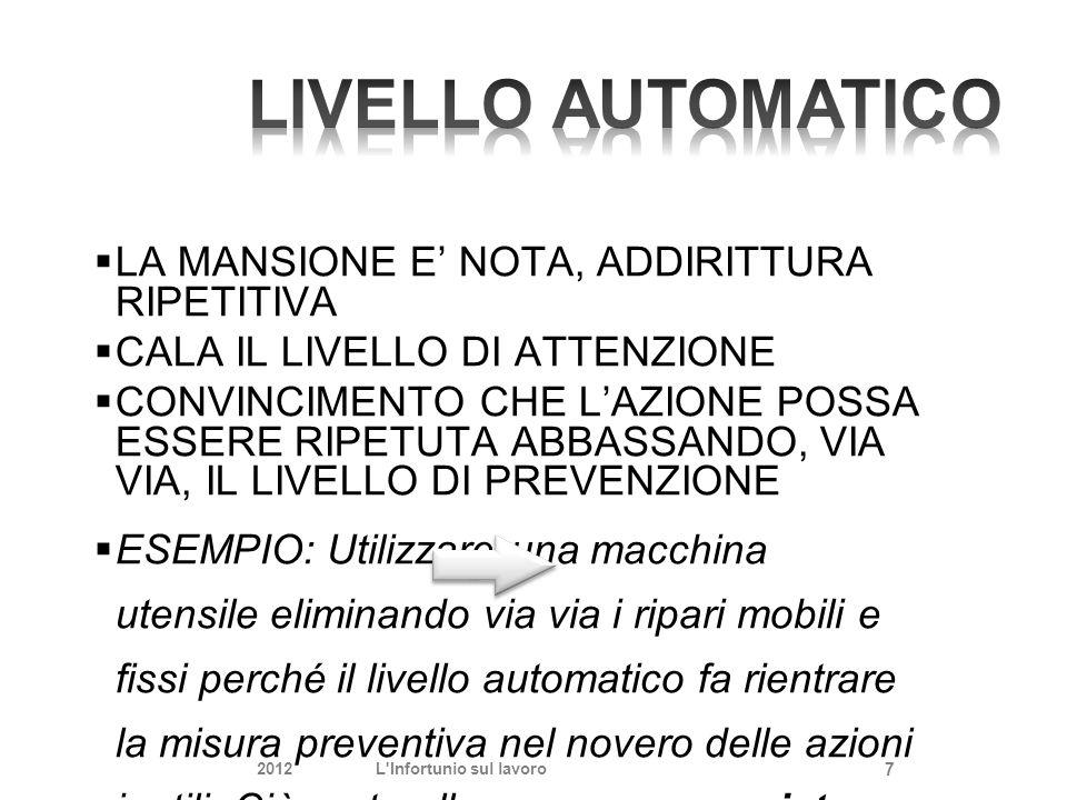 LIVELLO AUTOMATICO LA MANSIONE E' NOTA, ADDIRITTURA RIPETITIVA