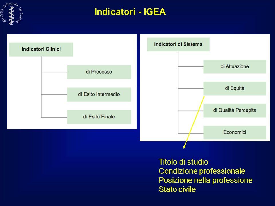 Indicatori - IGEA Titolo di studio Condizione professionale