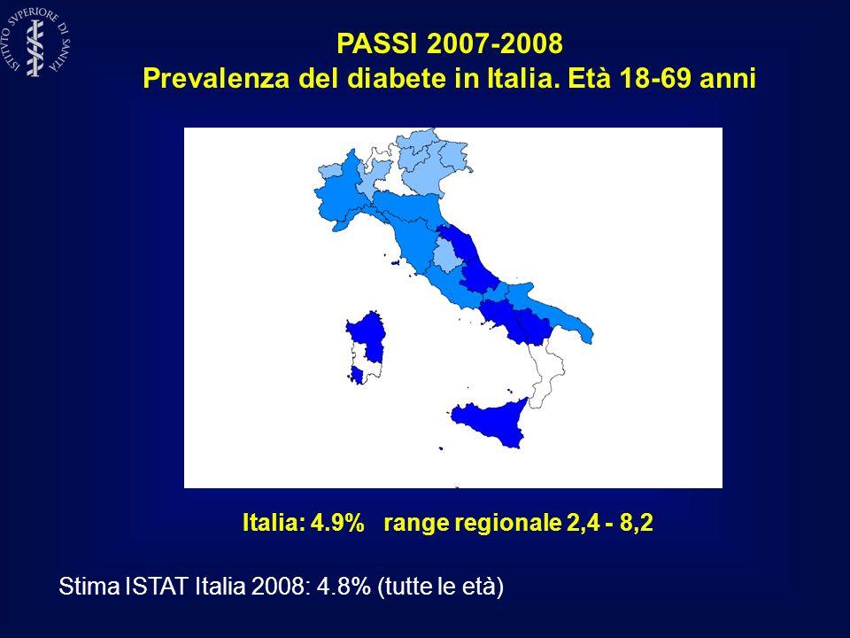 Prevalenza del diabete in Italia. Età 18-69 anni
